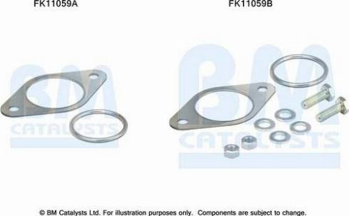 BM Catalysts FK11059 - Mounting Kit, soot filter www.parts5.com