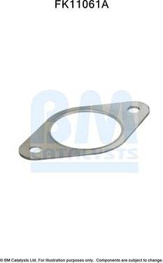 BM Catalysts FK11061 - Mounting Kit, soot filter www.parts5.com