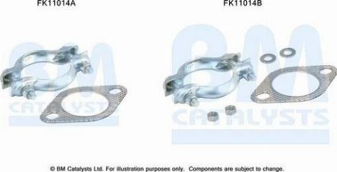BM Catalysts FK11014 - Mounting Kit, soot filter www.parts5.com