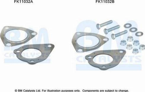 BM Catalysts FK11032 - Mounting Kit, soot filter www.parts5.com