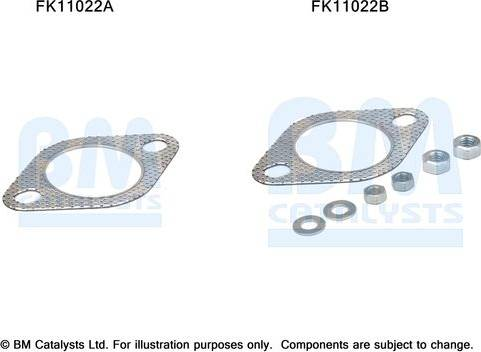 BM Catalysts FK11022 - Mounting Kit, soot filter www.parts5.com