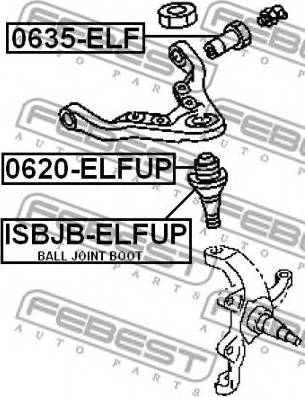 Febest 0635ELF - Support, control arm www.parts5.com